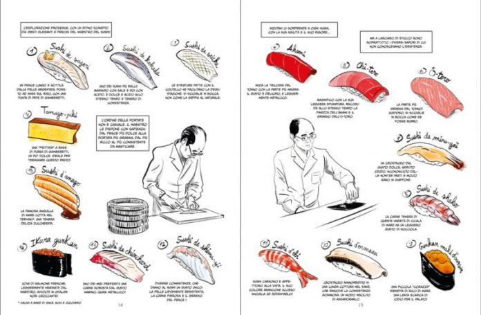 L'arte del Sushi: alla scoperta del piatto simbolo della cultura giapponese
