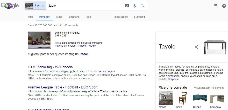 immagini della ricerca inversa su google immagini