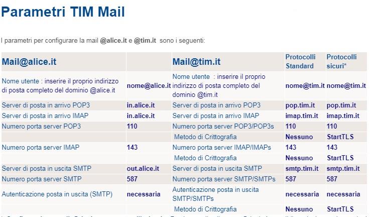 parametri su come configurare alice mail e tim mail