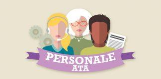 Graduatorie III Fascia Personale ATA