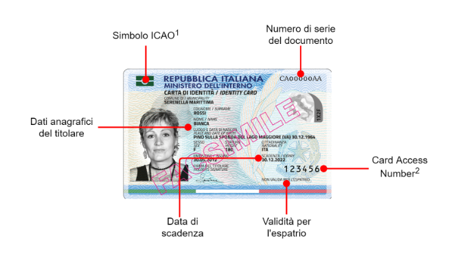 Carta d'Identità digitale